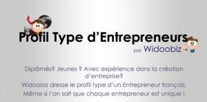 TOPInfographie_Profil_Entrepreneurs