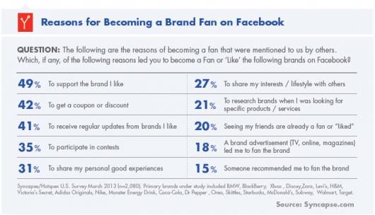 raisons-fan-facebook