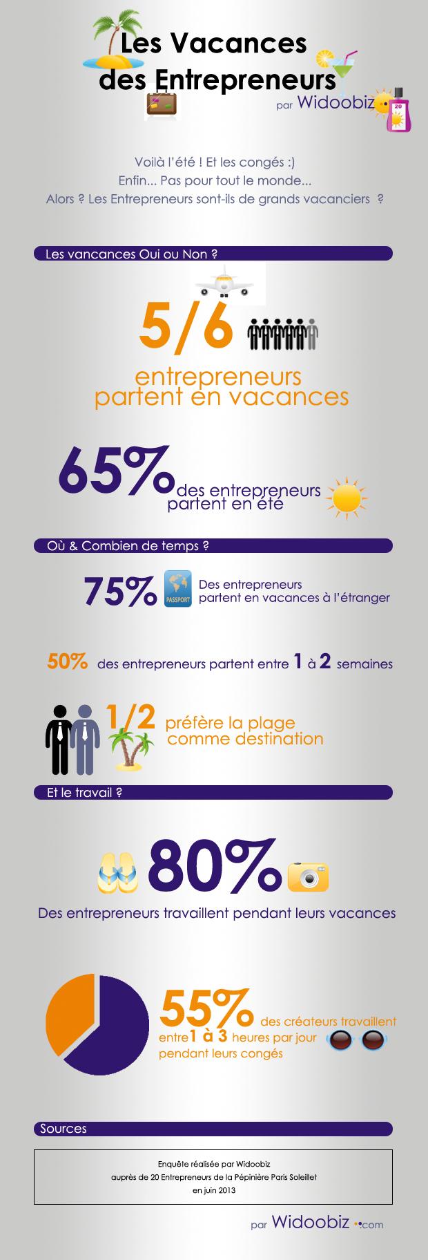 Infographie_Vacances_Entrepreneurs