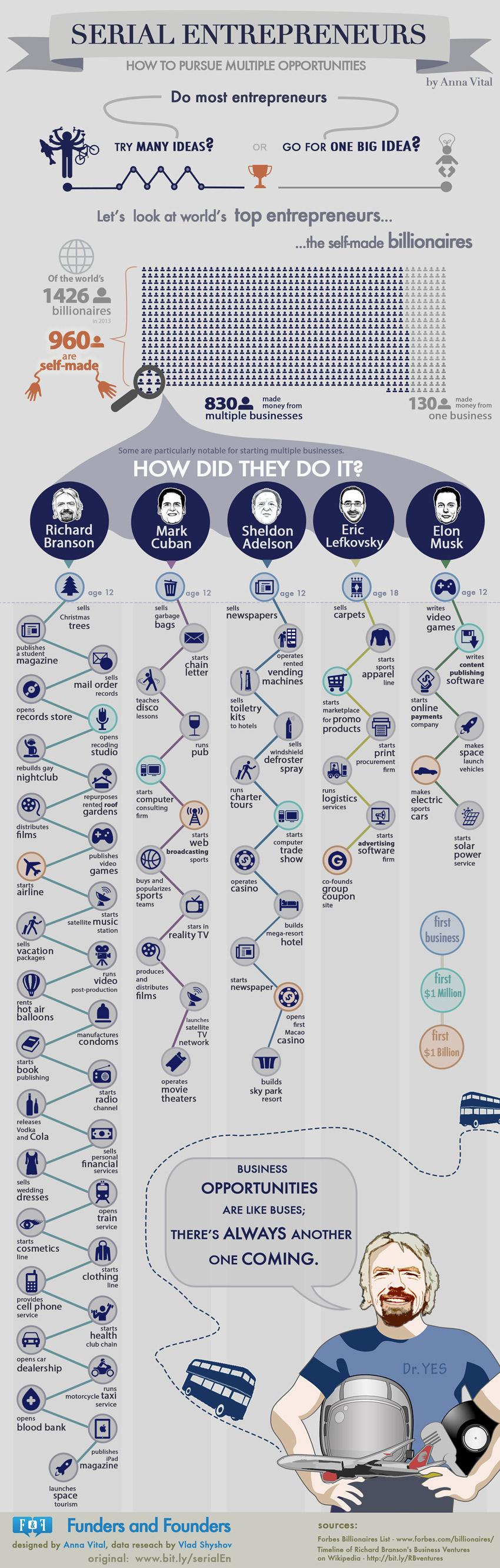 wild-crazy-career-paths-5-self-made (1)