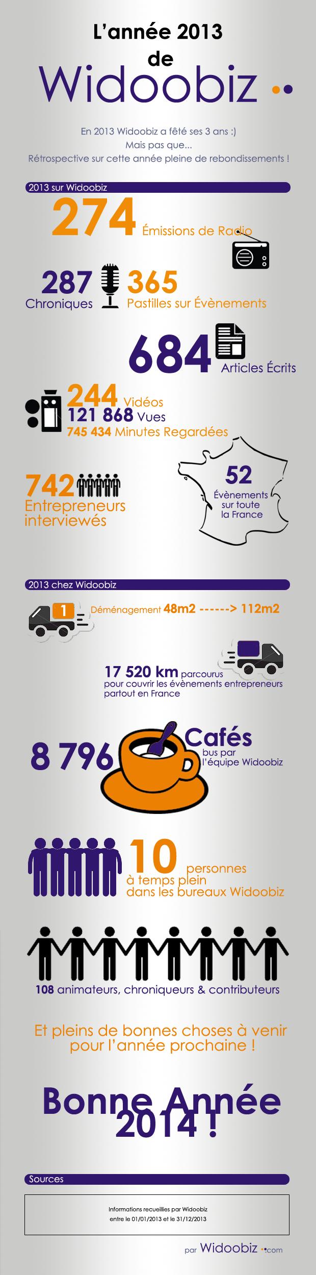 Infographie2013