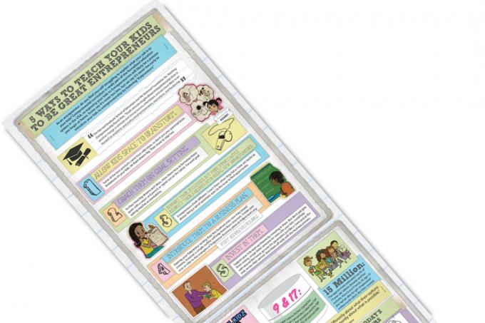 kidpreneur-infographie