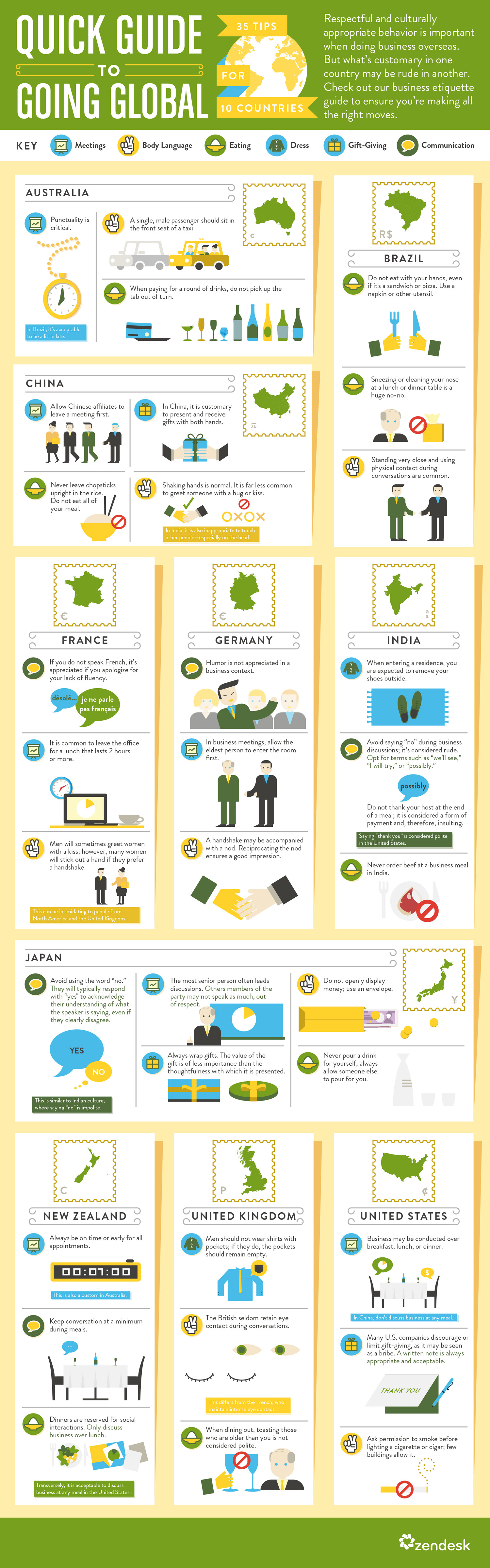 1402334199-35-tips-how-not-offend-international-business-partners-infographic