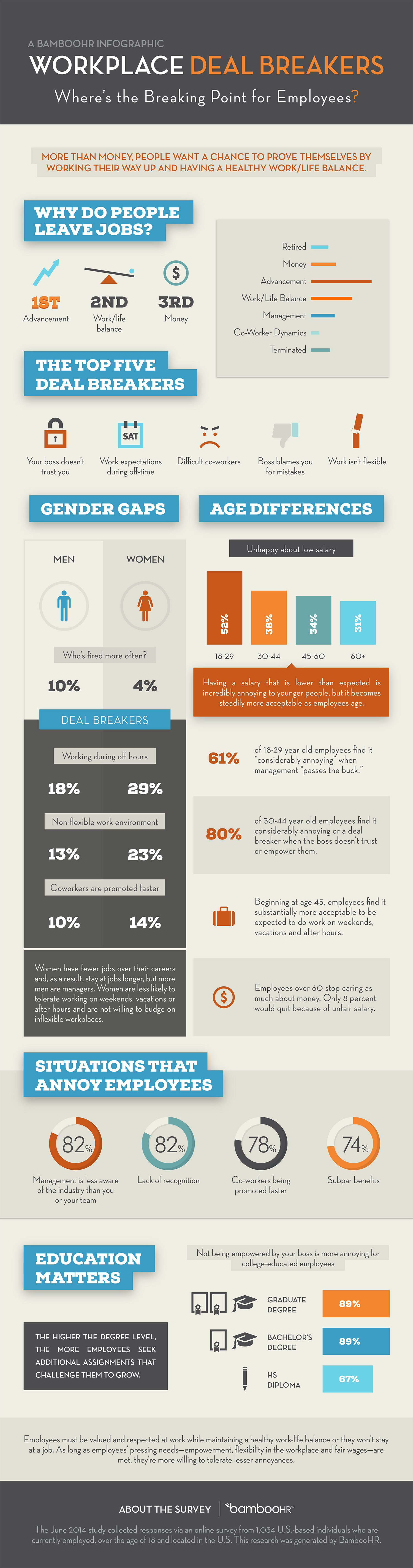 1405447191-why-people-actually-quit-jobs-infographic