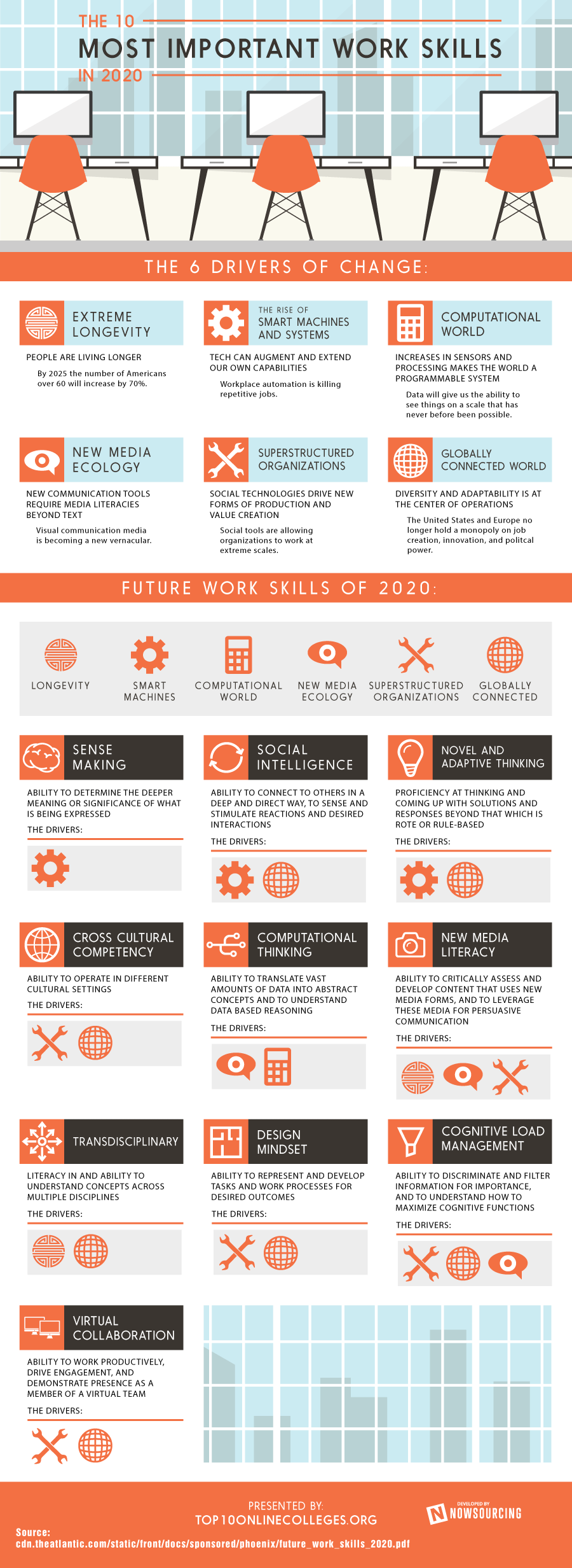 2020-Business-Skills_28079