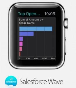 saleforce-apple-watch