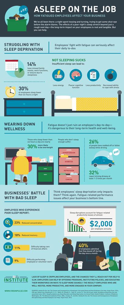 infographie-manque-sommeil
