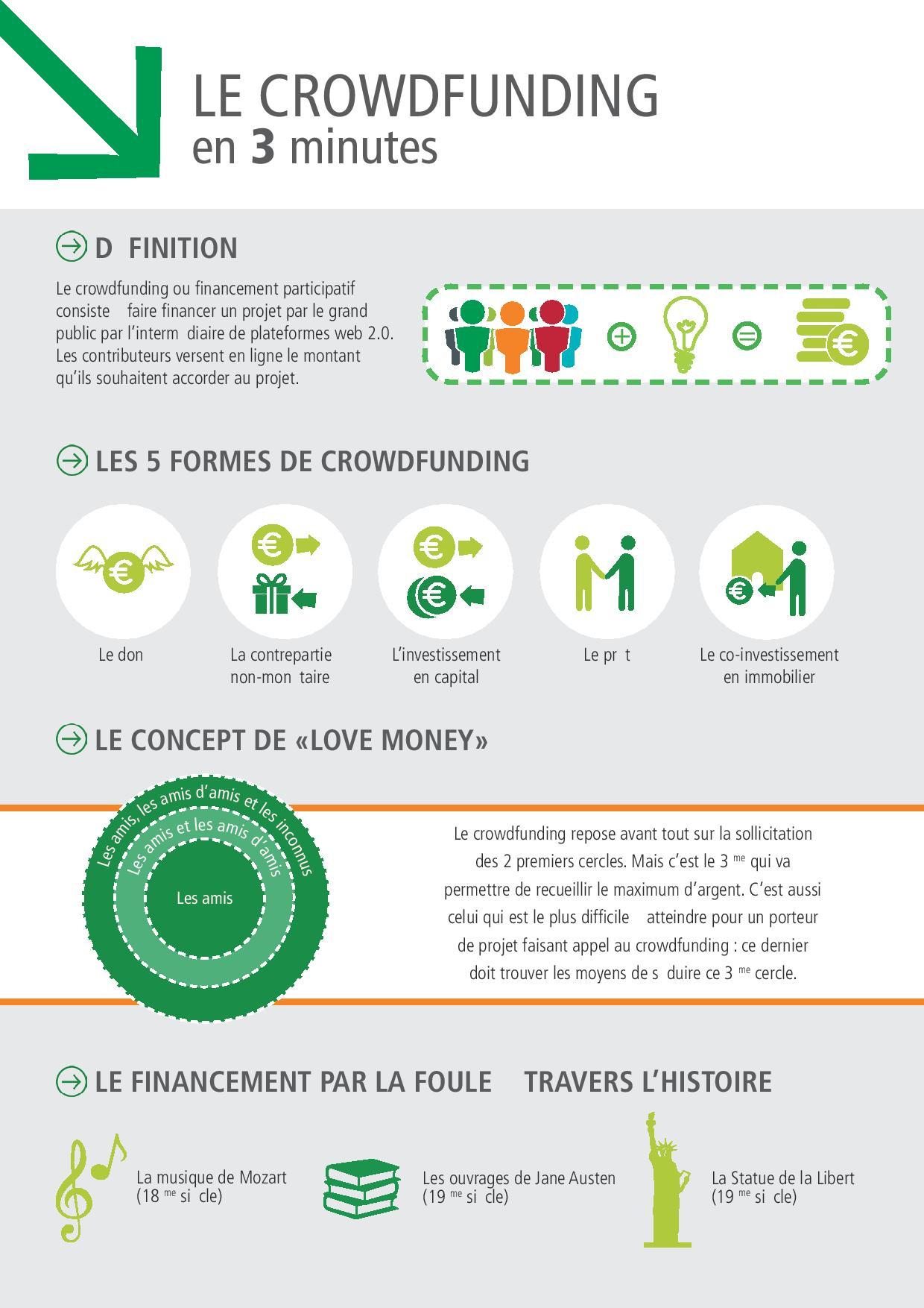 Infographie étude crowdfunding - FINAL (1)-page-001
