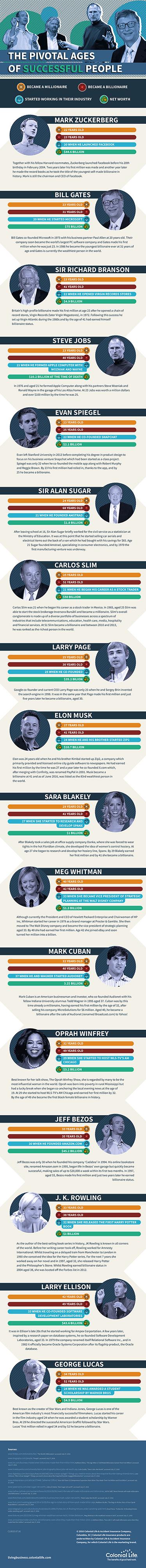 age-infographic-entrepreneurs-une