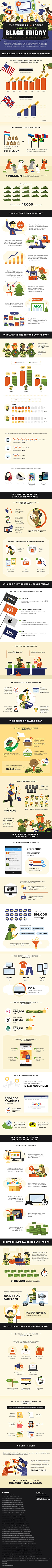 1479914162_black-friday-infographic-1