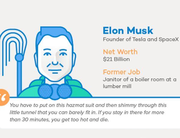 Premier job d'Elon Musk