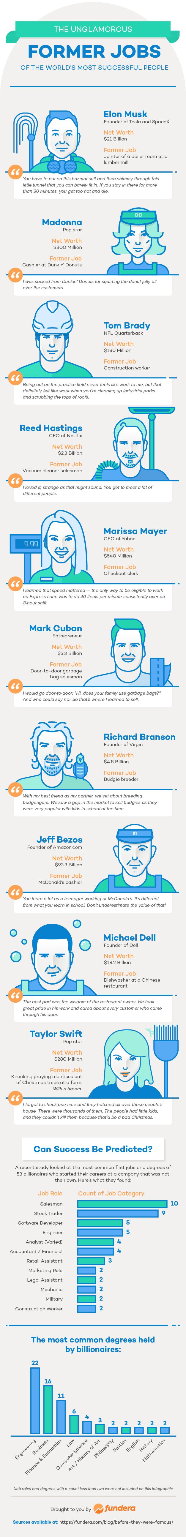 infographie-premier-job-entrepreneur